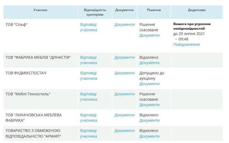 poltavska-khvilia_xcwi/2FyMDU4nR.png