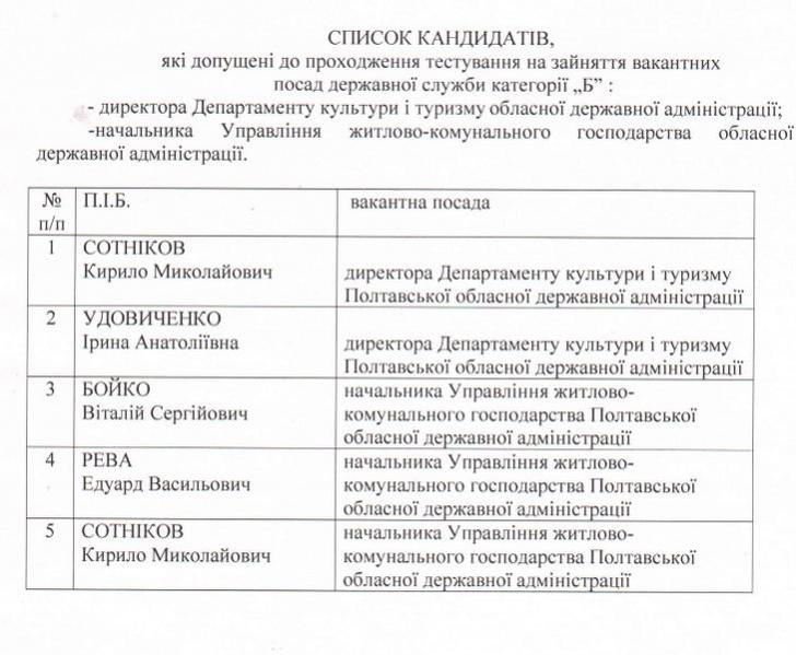 poltavska-khvilia_xcwi/5-nm813Mg.png