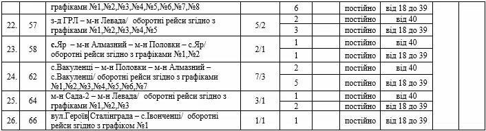 poltavska-khvilia_xcwi/73zGyC6GR.webp