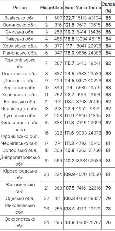 poltavska-khvilia_xcwi/Gdu9-KVng.jpeg